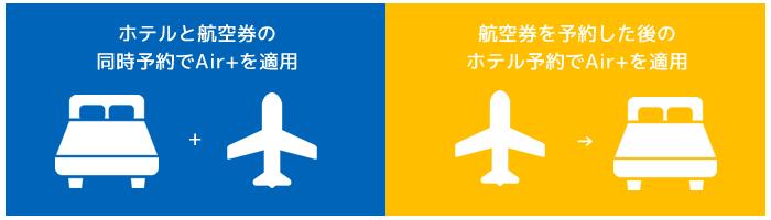 Air+割のイメージ図